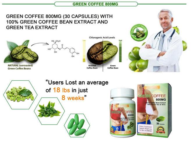 Green Coffee giúp giảm cân thế nào